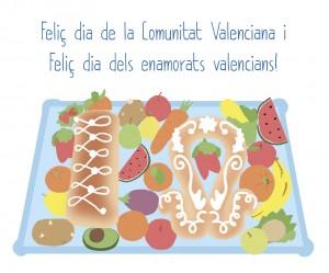 frutas blog